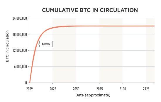 Изображение - Как обменять или купить bitcoin за рубли инструкция 11