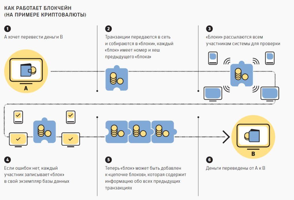 Изображение - Bitcoin адрес что это такое и как его узнать 754557113035132-1024x698