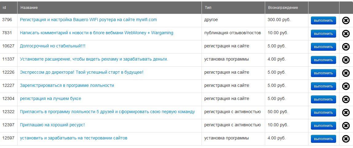 Примеры заданий на Cashbox.ru