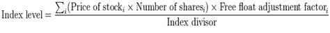 Формула расчета индекса FTSE 100