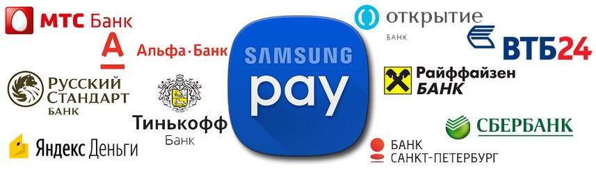 Изображение - Плати прикосновением с samsung pay банковские карты не нужны banki-samsung-pay