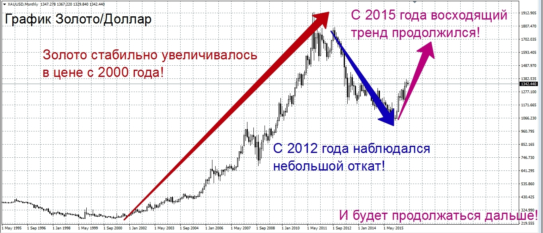 Изображение - Как стать старателем в россии получаем лицензию на добычу золота zoloto2