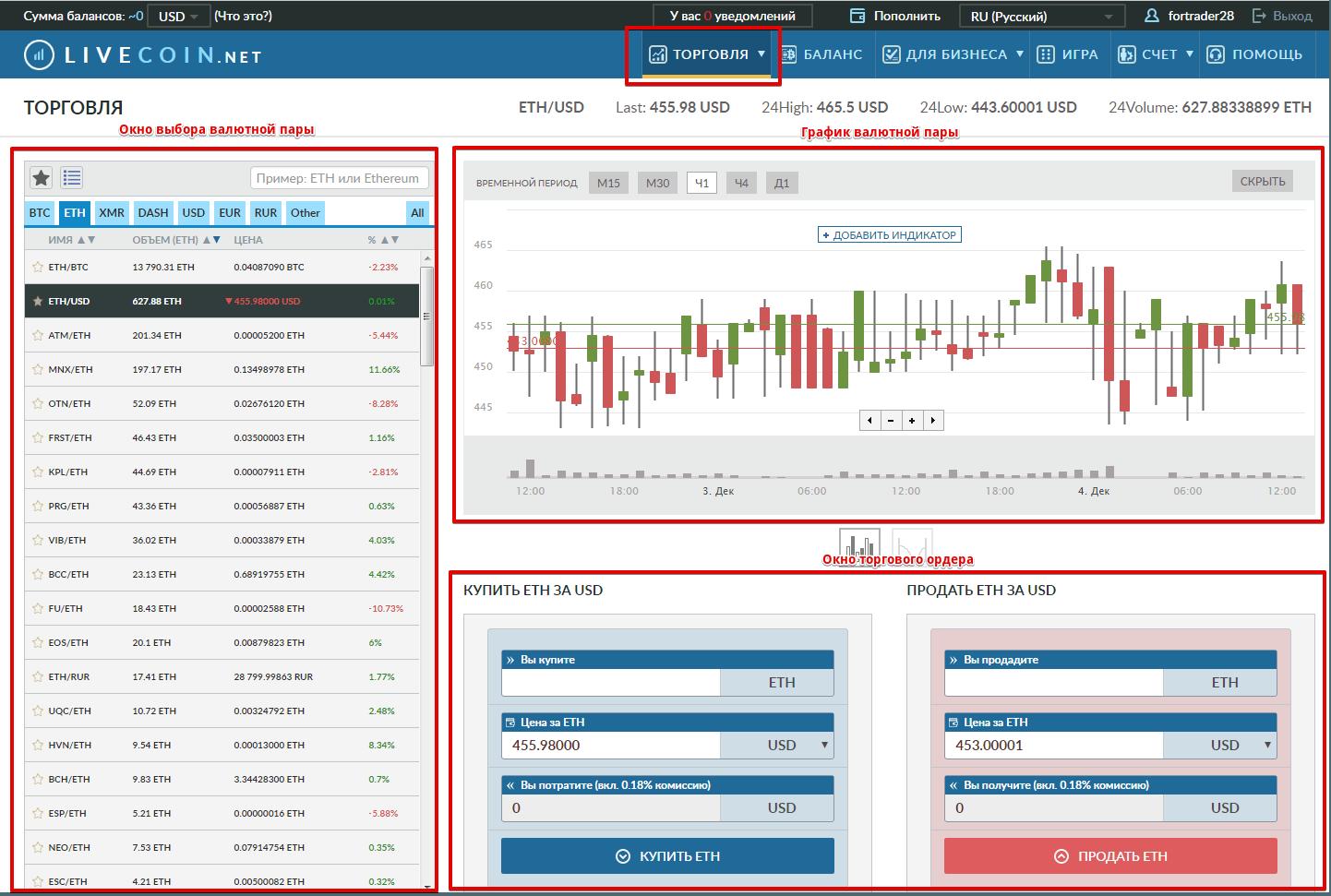 Изображение - Livecoin — почти идеальная криптовалютная биржа. только для новичков Livecoin-trading